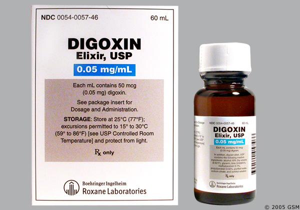 Digoxin Side Effects