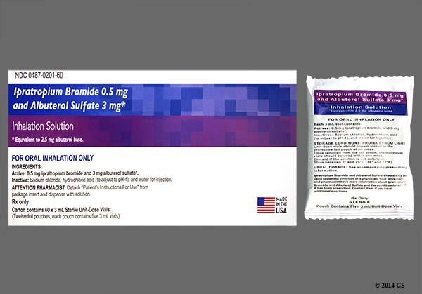 Ipratropium Bromide And Albuterol Sulfate Inhalation